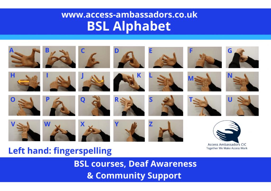 Fingerspelling-chart-left-hand